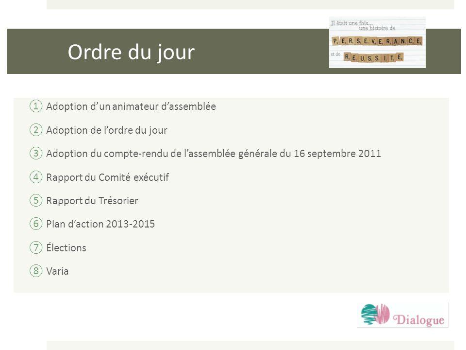 Ordre du jour Adoption dun animateur dassemblée Adoption de lordre du jour Adoption du compte-rendu de lassemblée générale du 16 septembre 2011 Rappor