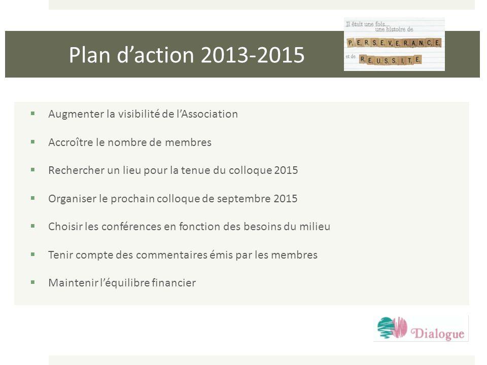 Plan daction 2013-2015 Augmenter la visibilité de lAssociation Accroître le nombre de membres Rechercher un lieu pour la tenue du colloque 2015 Organi