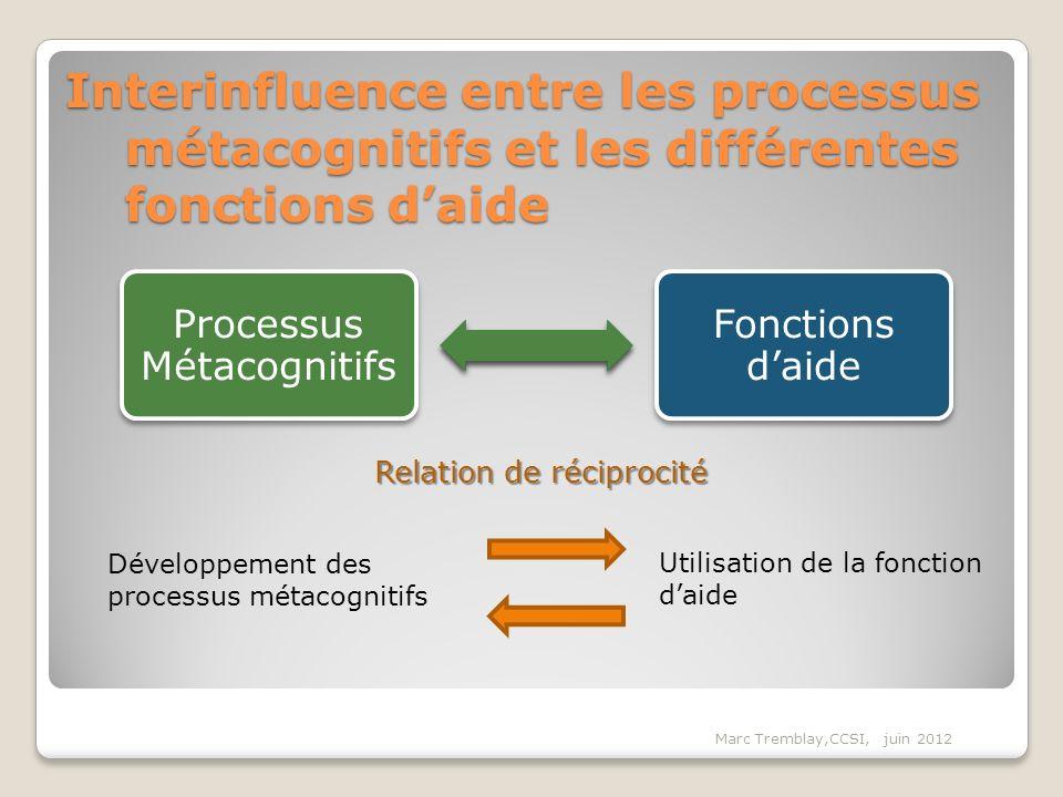 Interinfluence entre les processus métacognitifs et les différentes fonctions daide Fonctions daide Processus Métacognitifs Relation de réciprocité Ut