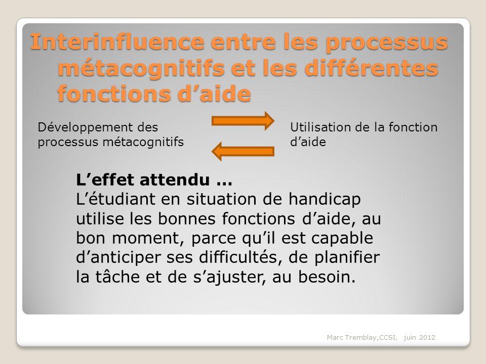 Interinfluence entre les processus métacognitifs et les différentes fonctions daide Leffet attendu … Létudiant en situation de handicap utilise les bo