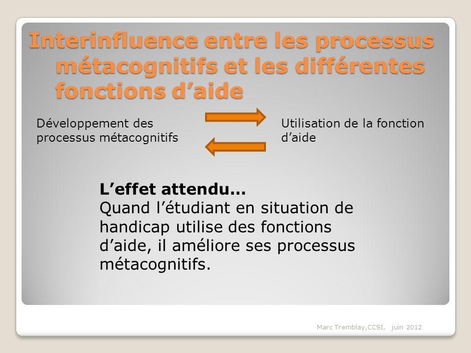 Interinfluence entre les processus métacognitifs et les différentes fonctions daide Leffet attendu… Quand létudiant en situation de handicap utilise d
