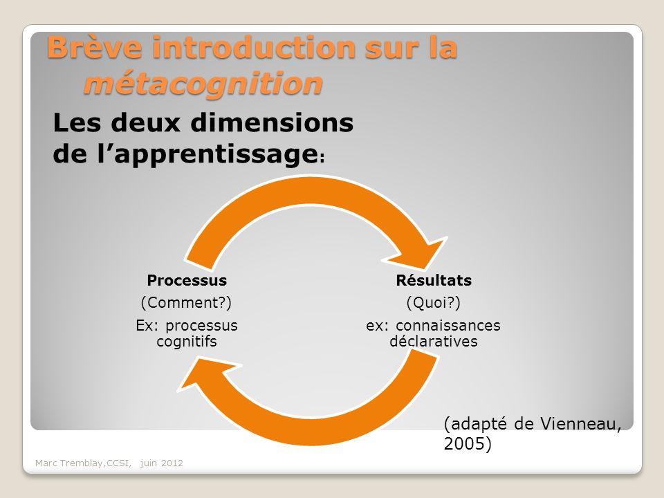 (adapté de Vienneau, 2005) Marc Tremblay,CCSI, juin 2012 Les deux dimensions de lapprentissage : Résultats (Quoi?) ex: connaissances déclaratives Proc