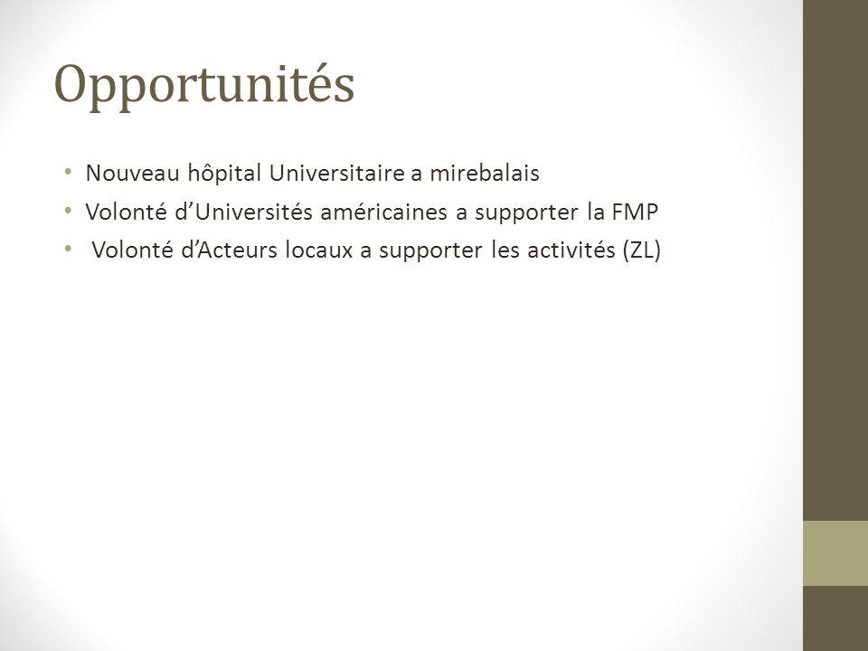 Opportunités Nouveau hôpital Universitaire a mirebalais Volonté dUniversités américaines a supporter la FMP Volonté dActeurs locaux a supporter les activités (ZL)