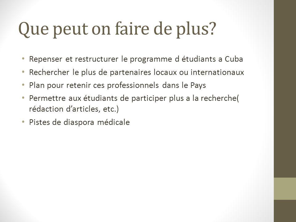 Que peut on faire de plus? Repenser et restructurer le programme d étudiants a Cuba Rechercher le plus de partenaires locaux ou internationaux Plan po