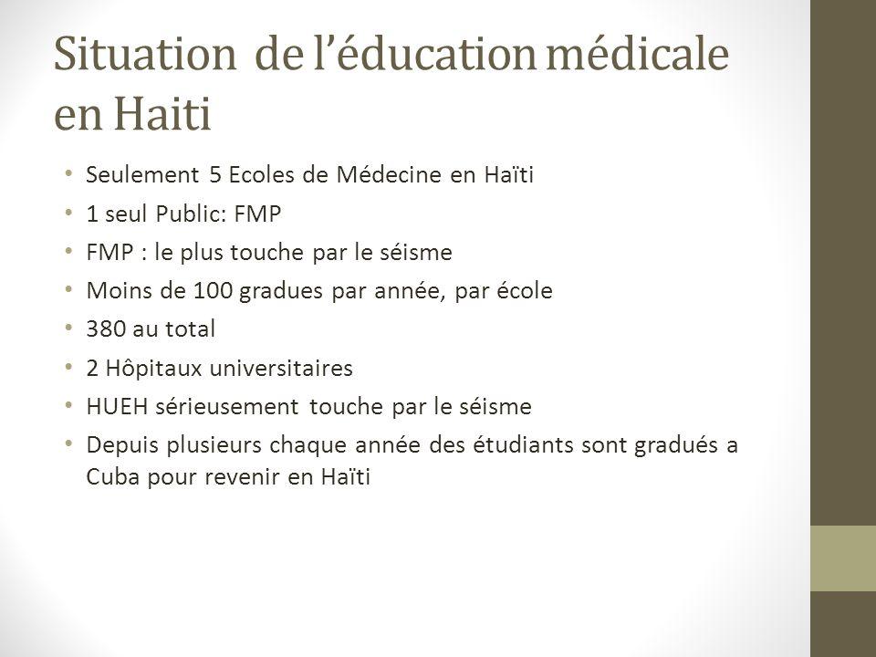 Situation de léducation médicale en Haiti Seulement 5 Ecoles de Médecine en Haïti 1 seul Public: FMP FMP : le plus touche par le séisme Moins de 100 gradues par année, par école 380 au total 2 Hôpitaux universitaires HUEH sérieusement touche par le séisme Depuis plusieurs chaque année des étudiants sont gradués a Cuba pour revenir en Haïti