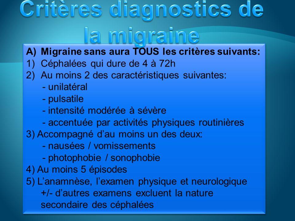 A)Migraine sans aura TOUS les critères suivants: 1)Céphalées qui dure de 4 à 72h 2)Au moins 2 des caractéristiques suivantes: - unilatéral - pulsatile - intensité modérée à sévère - accentuée par activités physiques routinières 3) Accompagné dau moins un des deux: - nausées / vomissements - photophobie / sonophobie 4) Au moins 5 épisodes 5) Lanamnèse, lexamen physique et neurologique +/- dautres examens excluent la nature secondaire des céphalées A)Migraine sans aura TOUS les critères suivants: 1)Céphalées qui dure de 4 à 72h 2)Au moins 2 des caractéristiques suivantes: - unilatéral - pulsatile - intensité modérée à sévère - accentuée par activités physiques routinières 3) Accompagné dau moins un des deux: - nausées / vomissements - photophobie / sonophobie 4) Au moins 5 épisodes 5) Lanamnèse, lexamen physique et neurologique +/- dautres examens excluent la nature secondaire des céphalées