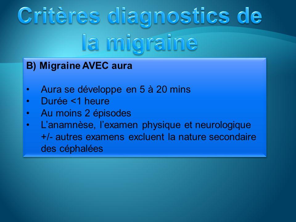 B) Migraine menstruelle 2 jours avant ou 3 jours après le 1 er jour des règles Due à chute des œstrogènes Même traitement que migraine Miniprophylaxie: AINS 2-5 jours avant lapparition présumée de la migraine et jusquà la fin des règles Prendre œstrogène (per os, patch) B) Migraine menstruelle 2 jours avant ou 3 jours après le 1 er jour des règles Due à chute des œstrogènes Même traitement que migraine Miniprophylaxie: AINS 2-5 jours avant lapparition présumée de la migraine et jusquà la fin des règles Prendre œstrogène (per os, patch)