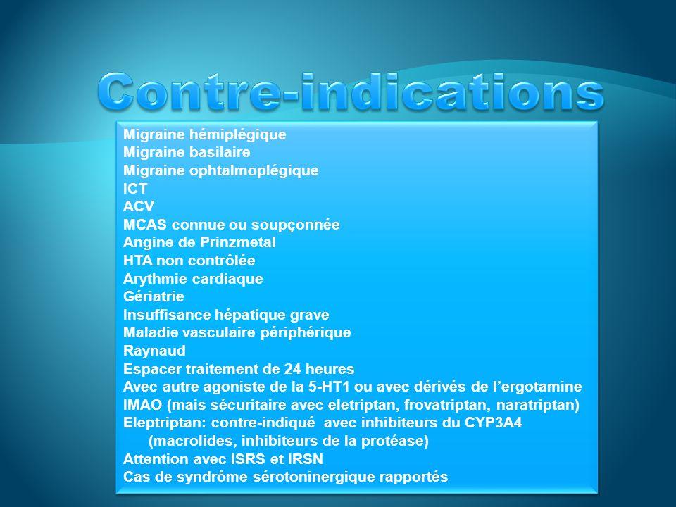 Migraine hémiplégique Migraine basilaire Migraine ophtalmoplégique ICT ACV MCAS connue ou soupçonnée Angine de Prinzmetal HTA non contrôlée Arythmie cardiaque Gériatrie Insuffisance hépatique grave Maladie vasculaire périphérique Raynaud Espacer traitement de 24 heures Avec autre agoniste de la 5-HT1 ou avec dérivés de lergotamine IMAO (mais sécuritaire avec eletriptan, frovatriptan, naratriptan) Eleptriptan: contre-indiqué avec inhibiteurs du CYP3A4 (macrolides, inhibiteurs de la protéase) Attention avec ISRS et IRSN Cas de syndrôme sérotoninergique rapportés Migraine hémiplégique Migraine basilaire Migraine ophtalmoplégique ICT ACV MCAS connue ou soupçonnée Angine de Prinzmetal HTA non contrôlée Arythmie cardiaque Gériatrie Insuffisance hépatique grave Maladie vasculaire périphérique Raynaud Espacer traitement de 24 heures Avec autre agoniste de la 5-HT1 ou avec dérivés de lergotamine IMAO (mais sécuritaire avec eletriptan, frovatriptan, naratriptan) Eleptriptan: contre-indiqué avec inhibiteurs du CYP3A4 (macrolides, inhibiteurs de la protéase) Attention avec ISRS et IRSN Cas de syndrôme sérotoninergique rapportés