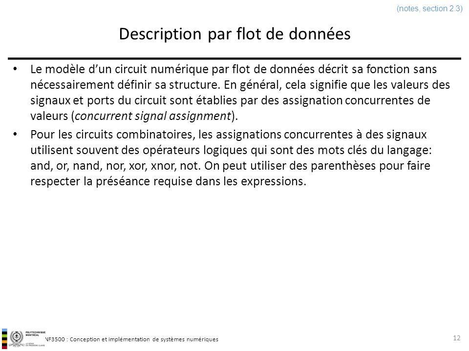 INF3500 : Conception et implémentation de systèmes numériques Description par flot de données 12 Le modèle dun circuit numérique par flot de données d