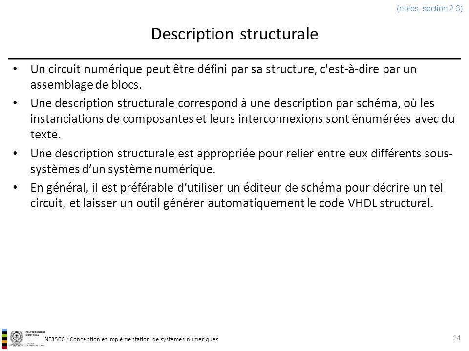 INF3500 : Conception et implémentation de systèmes numériques Description structurale 14 Un circuit numérique peut être défini par sa structure, c'est
