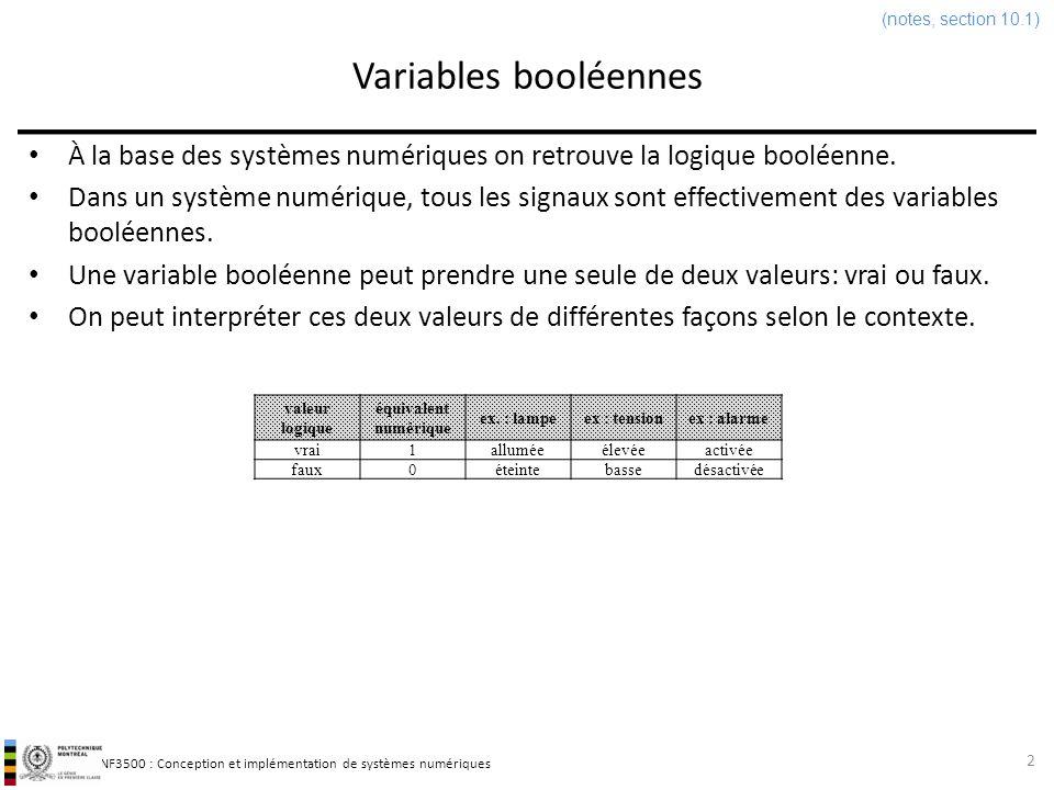 INF3500 : Conception et implémentation de systèmes numériques Variables booléennes À la base des systèmes numériques on retrouve la logique booléenne.