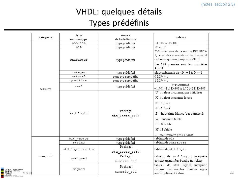INF3500 : Conception et implémentation de systèmes numériques VHDL: quelques détails Types prédéfinis 22 (notes, section 2.5) catégorie type ou sous-t