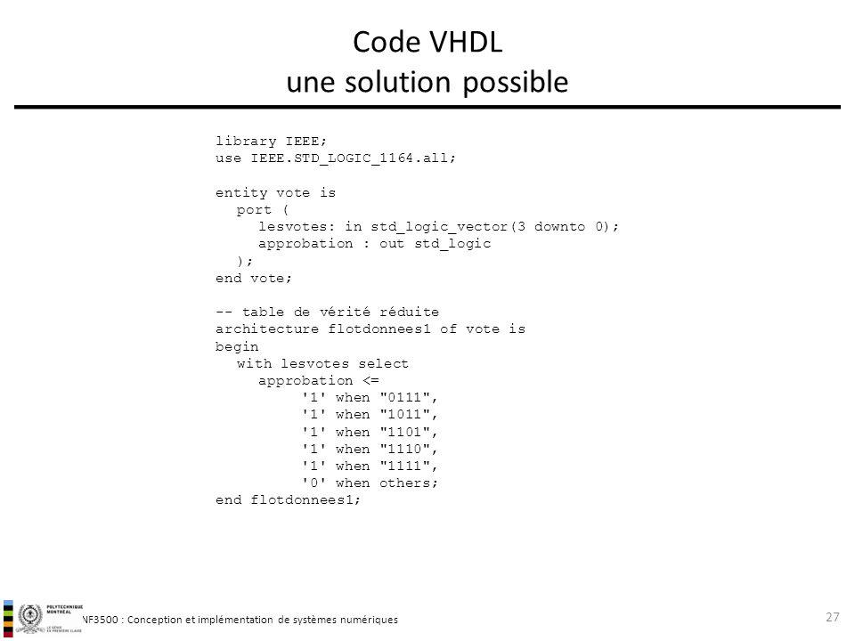 INF3500 : Conception et implémentation de systèmes numériques Code VHDL une solution possible 27 library IEEE; use IEEE.STD_LOGIC_1164.all; entity vot