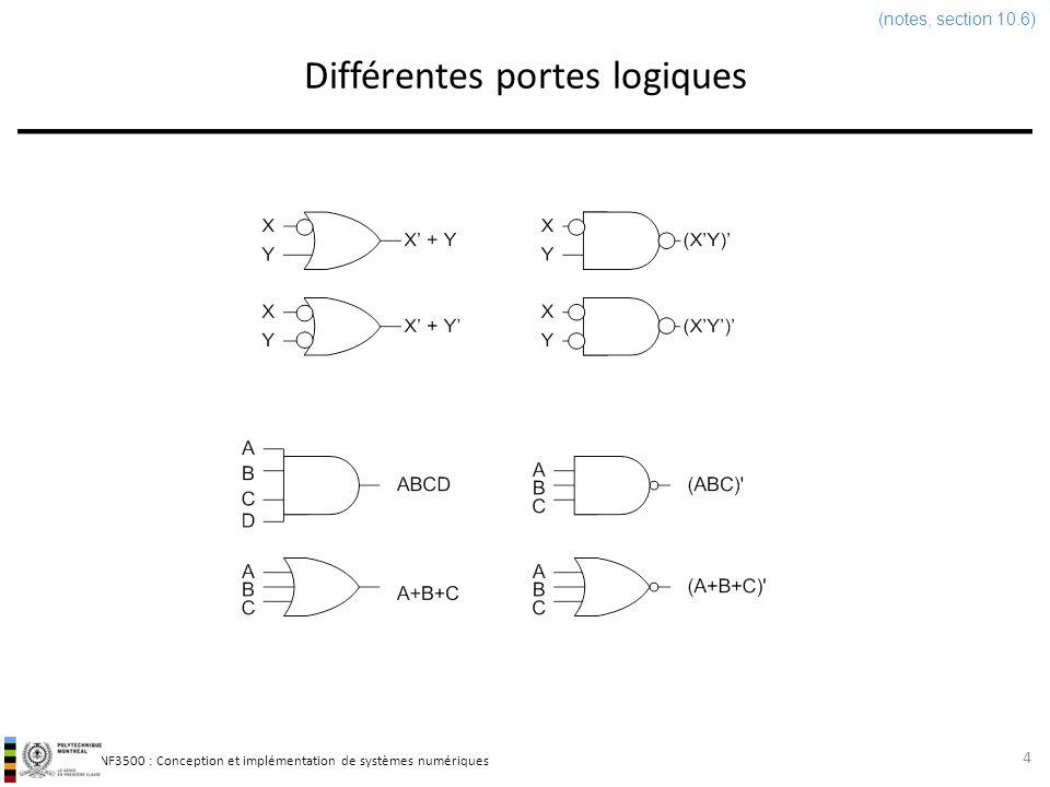 INF3500 : Conception et implémentation de systèmes numériques Description structurale 15 architecture structurale of combinatoire1 is component INV -- inverseur port (I : in std_logic; O : out std_logic); end component; component NAND2 port (I0, I1 : in std_logic; O : out std_logic); end component; component XOR2 port (I0 : in std_logic; I1 : in std_logic; O : out std_logic); end component; signal NET18 : std_logic; signal NET37 : std_logic; begin U1 : NAND2 port map(I0 => NET37, I1 => A, O => F); U2 : XOR2 port map(I0 => NET18, I1 => B, O => NET37); U3 : INV port map(I => C, O => NET18); end architecture structurale; entity INV is port (I : in std_logic; O : out std_logic); end INV; architecture arch of INV is begin O <= not I; end arch; entity NAND2 is … entity XOR2 is … library ieee; use ieee.std_logic_1164.all; entity combinatoire1 is port ( A : in std_logic; B : in std_logic; C : in std_logic; F : out std_logic ); end combinatoire1; (notes, section 2.3)