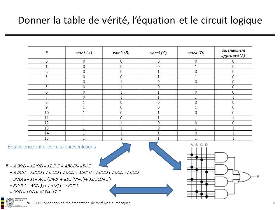 INF3500 : Conception et implémentation de systèmes numériques Code VHDL une solution possible 27 library IEEE; use IEEE.STD_LOGIC_1164.all; entity vote is port ( lesvotes: in std_logic_vector(3 downto 0); approbation : out std_logic ); end vote; -- table de vérité réduite architecture flotdonnees1 of vote is begin with lesvotes select approbation <= 1 when 0111 , 1 when 1011 , 1 when 1101 , 1 when 1110 , 1 when 1111 , 0 when others; end flotdonnees1;