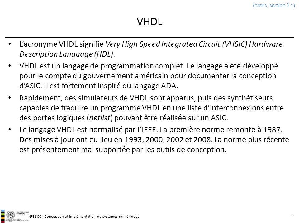 INF3500 : Conception et implémentation de systèmes numériques VHDL Lacronyme VHDL signifie Very High Speed Integrated Circuit (VHSIC) Hardware Descrip
