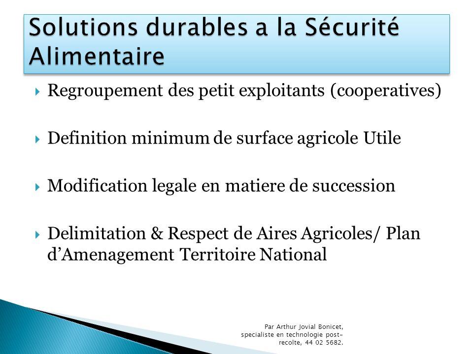 Regroupement des petit exploitants (cooperatives) Definition minimum de surface agricole Utile Modification legale en matiere de succession Delimitati