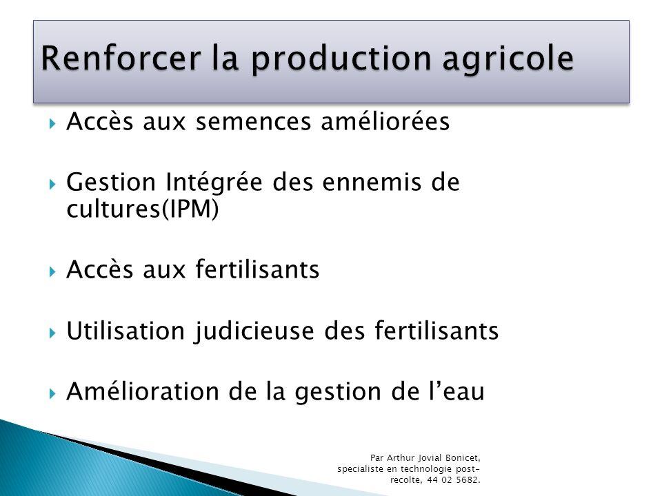 Accès aux semences améliorées Gestion Intégrée des ennemis de cultures(IPM) Accès aux fertilisants Utilisation judicieuse des fertilisants Amélioratio