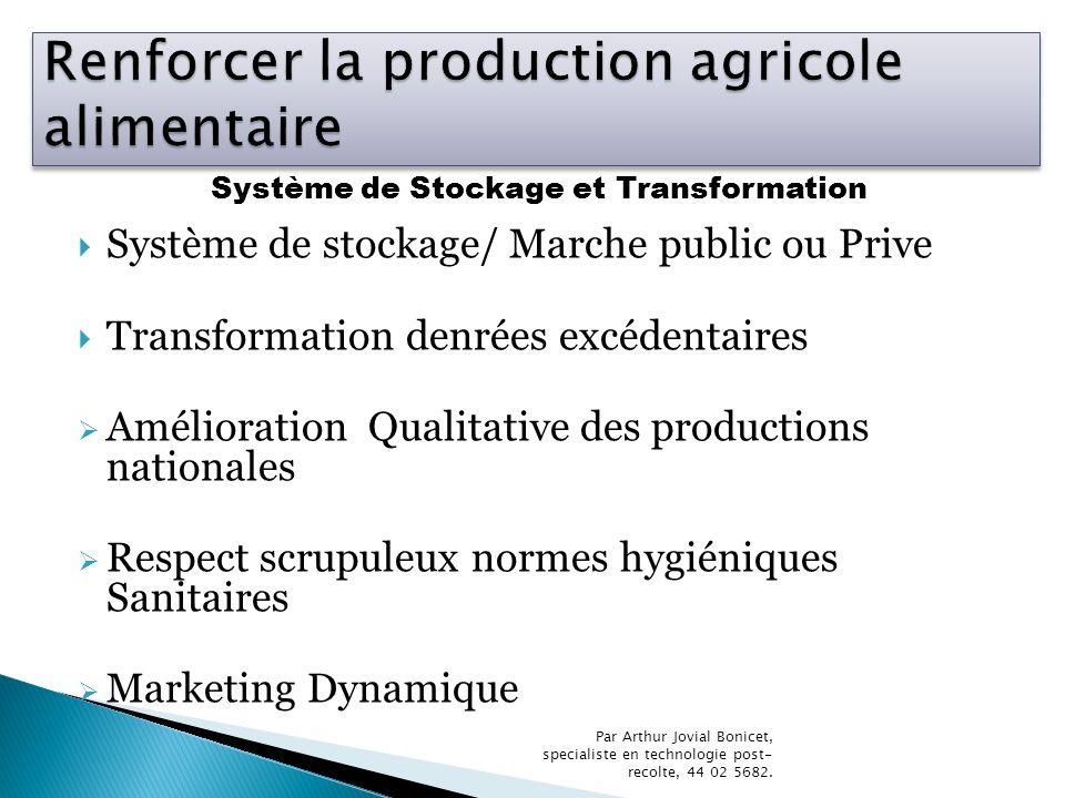 Système de Stockage et Transformation Système de stockage/ Marche public ou Prive Transformation denrées excédentaires Amélioration Qualitative des pr