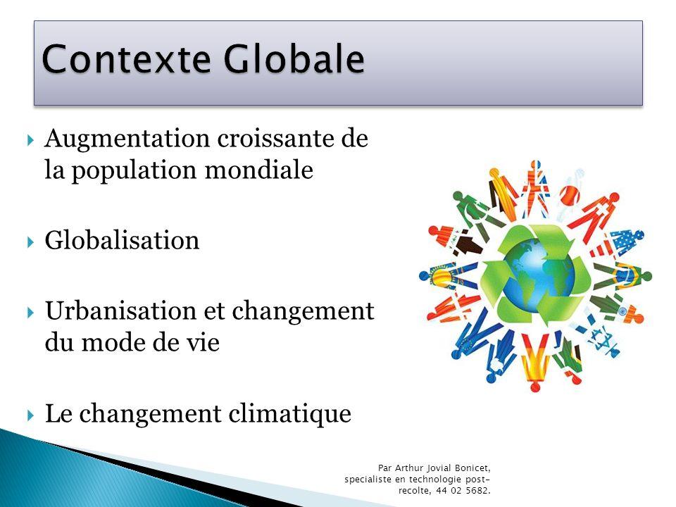 Augmentation croissante de la population mondiale Globalisation Urbanisation et changement du mode de vie Le changement climatique Par Arthur Jovial B
