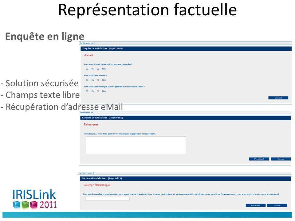 Représentation factuelle Enquête en ligne - Solution sécurisée - Champs texte libre - Récupération dadresse eMail