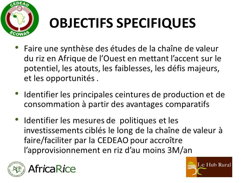 OBJECTIFS SPECIFIQUES Développer un outil analytique pour létude de faisabilité et élaborer une faisabilité technique et financière détaillée des programmes formulés Simuler limpact de booster lapprovisionnement en riz en Afrique de lOuest sur la base des indicateurs sélectionnés, y compris le revenu des acteurs rizicoles, lemploi et les prix