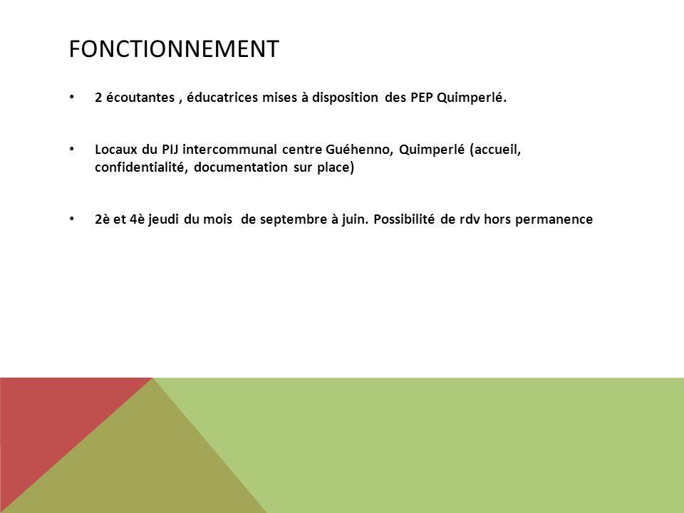 FONCTIONNEMENT 2 écoutantes, éducatrices mises à disposition des PEP Quimperlé. Locaux du PIJ intercommunal centre Guéhenno, Quimperlé (accueil, confi