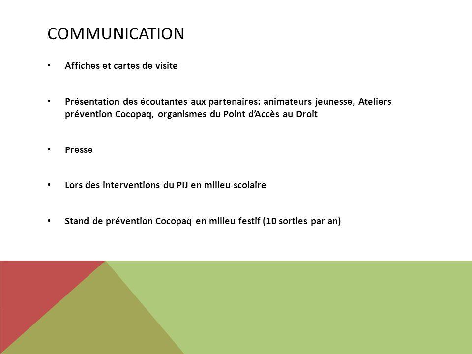 COMMUNICATION Affiches et cartes de visite Présentation des écoutantes aux partenaires: animateurs jeunesse, Ateliers prévention Cocopaq, organismes d