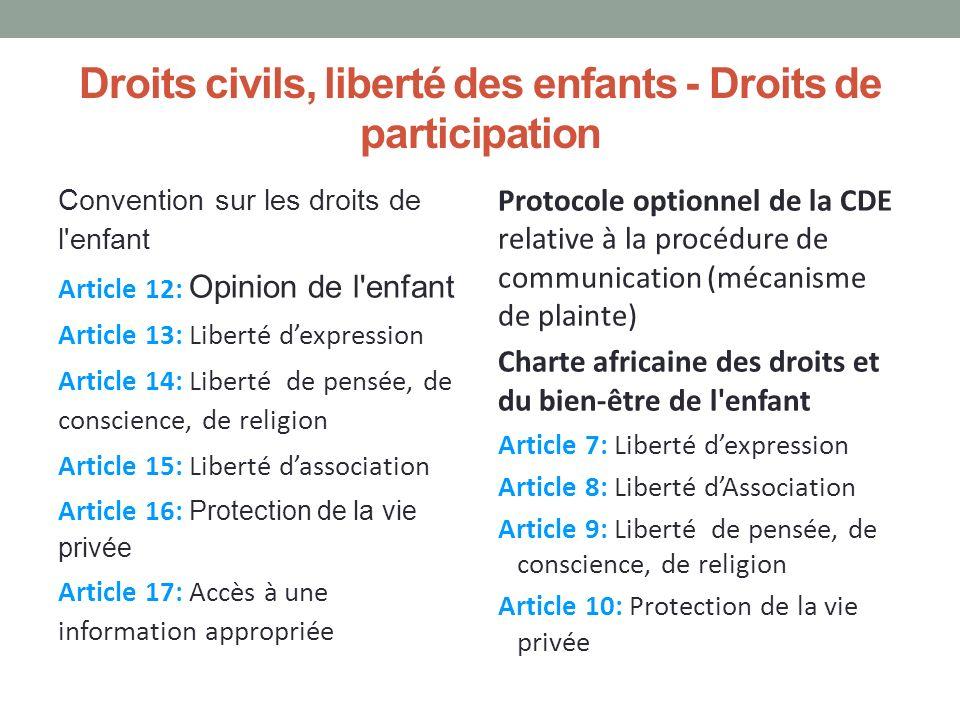Droits civils, liberté des enfants - Droits de participation Convention sur les droits de l enfant Article 12: Opinion de l enfant Article 13: Liberté dexpression Article 14: Liberté de pensée, de conscience, de religion Article 15: Liberté dassociation Article 16: Protection de la vie privée Article 17: Accès à une information appropriée Protocole optionnel de la CDE relative à la procédure de communication (mécanisme de plainte) Charte africaine des droits et du bien-être de l enfant Article 7: Liberté dexpression Article 8: Liberté dAssociation Article 9: Liberté de pensée, de conscience, de religion Article 10: Protection de la vie privée