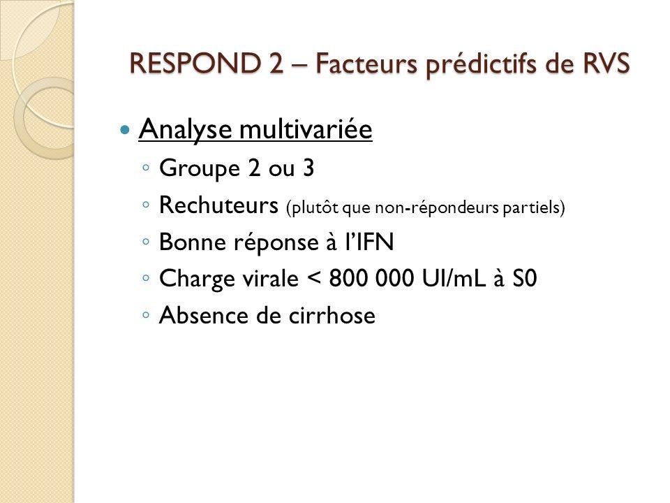 RESPOND 2 – Facteurs prédictifs de RVS Analyse multivariée Groupe 2 ou 3 Rechuteurs (plutôt que non-répondeurs partiels) Bonne réponse à lIFN Charge v