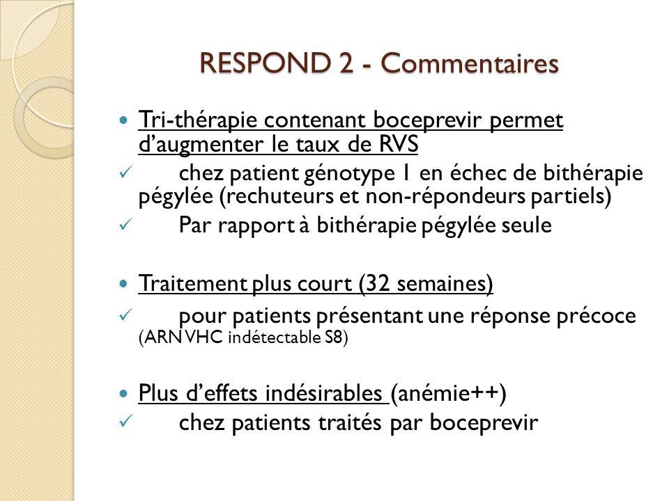 RESPOND 2 - Commentaires Tri-thérapie contenant boceprevir permet daugmenter le taux de RVS chez patient génotype 1 en échec de bithérapie pégylée (re