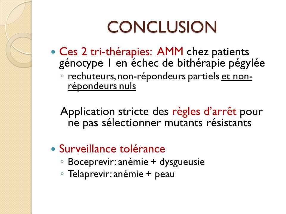 CONCLUSION Ces 2 tri-thérapies: AMM chez patients génotype 1 en échec de bithérapie pégylée rechuteurs, non-répondeurs partiels et non- répondeurs nul
