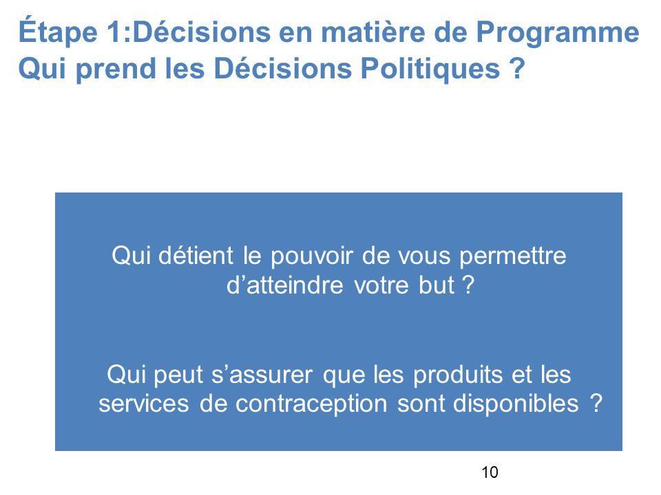 Étape 1:Décisions en matière de Programme Qui prend les Décisions Politiques .
