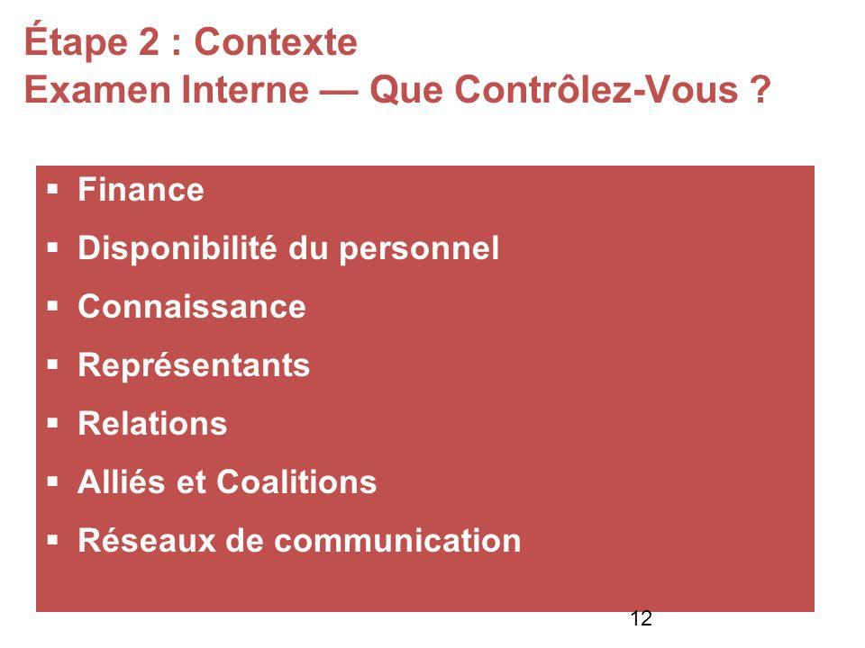 Finance Disponibilité du personnel Connaissance Représentants Relations Alliés et Coalitions Réseaux de communication Étape 2 : Contexte Examen Interne Que Contrôlez-Vous .