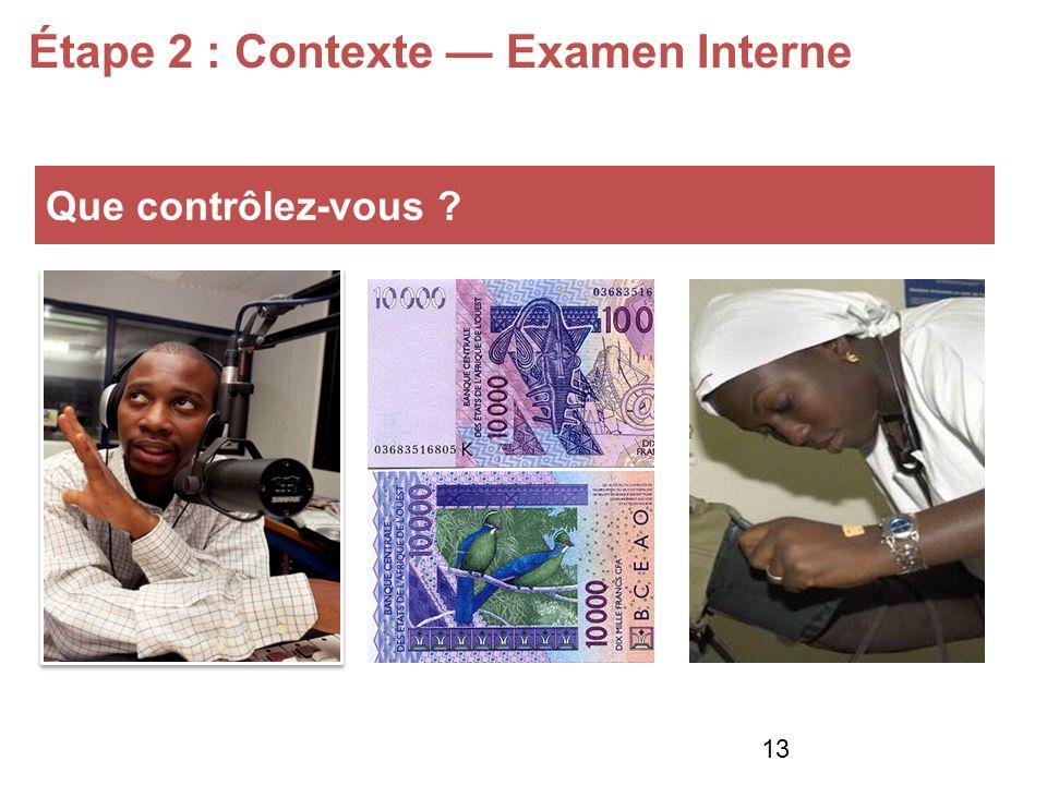Étape 2 : Contexte Examen Interne Que contrôlez-vous 13
