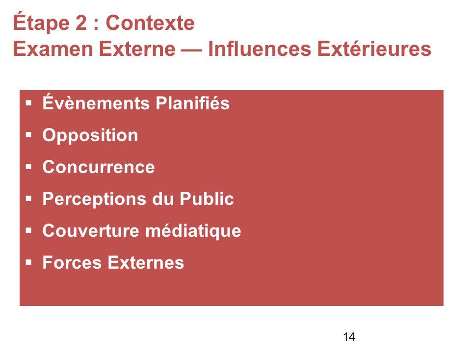 Évènements Planifiés Opposition Concurrence Perceptions du Public Couverture médiatique Forces Externes Étape 2 : Contexte Examen Externe Influences Extérieures 14