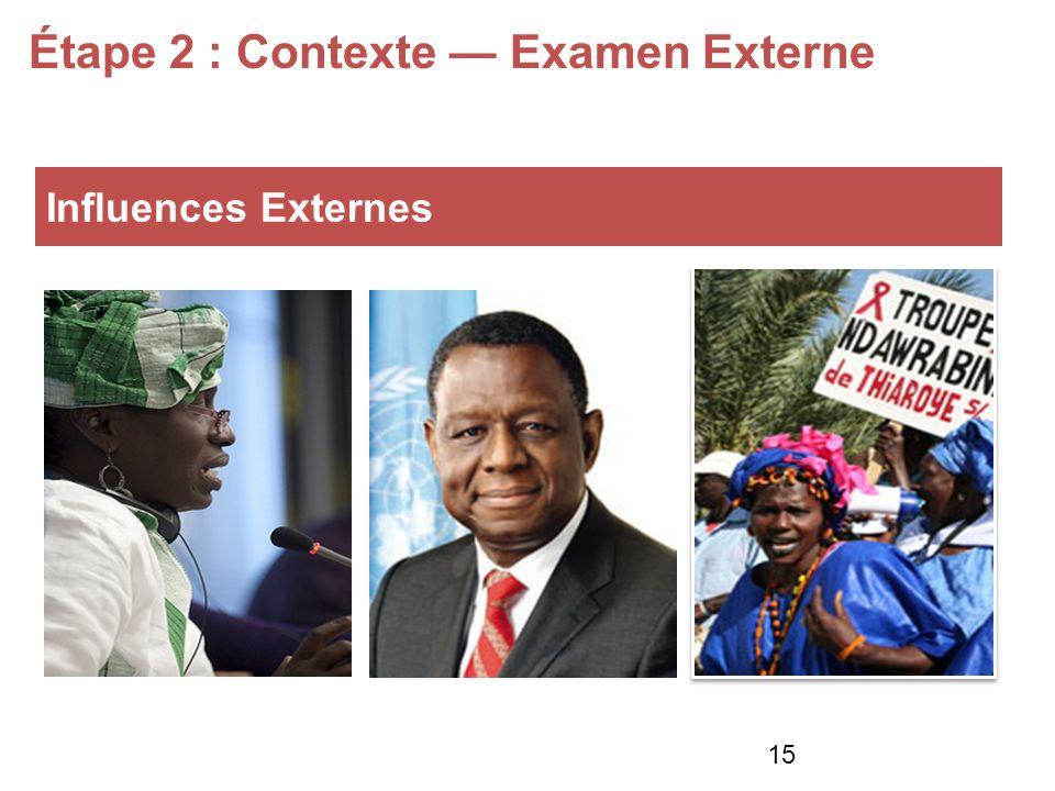 Étape 2 : Contexte Examen Externe Influences Externes 15