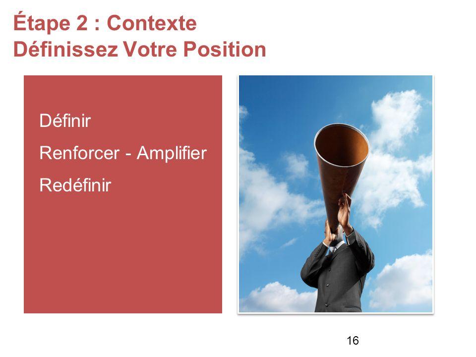 Étape 2 : Contexte Définissez Votre Position Définir Renforcer - Amplifier Redéfinir 16
