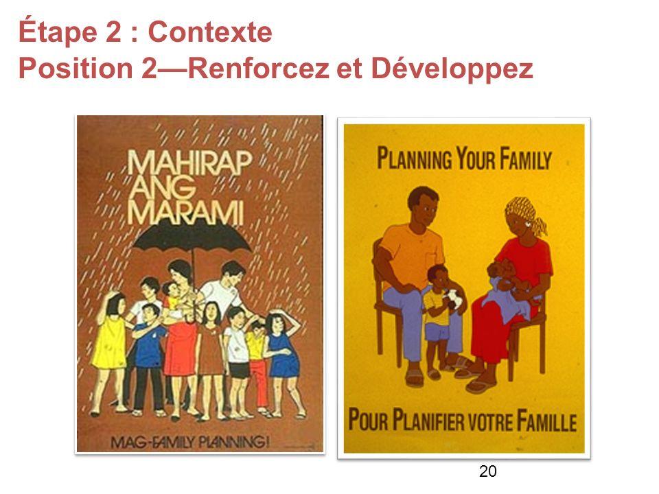Étape 2 : Contexte Position 2Renforcez et Développez 20