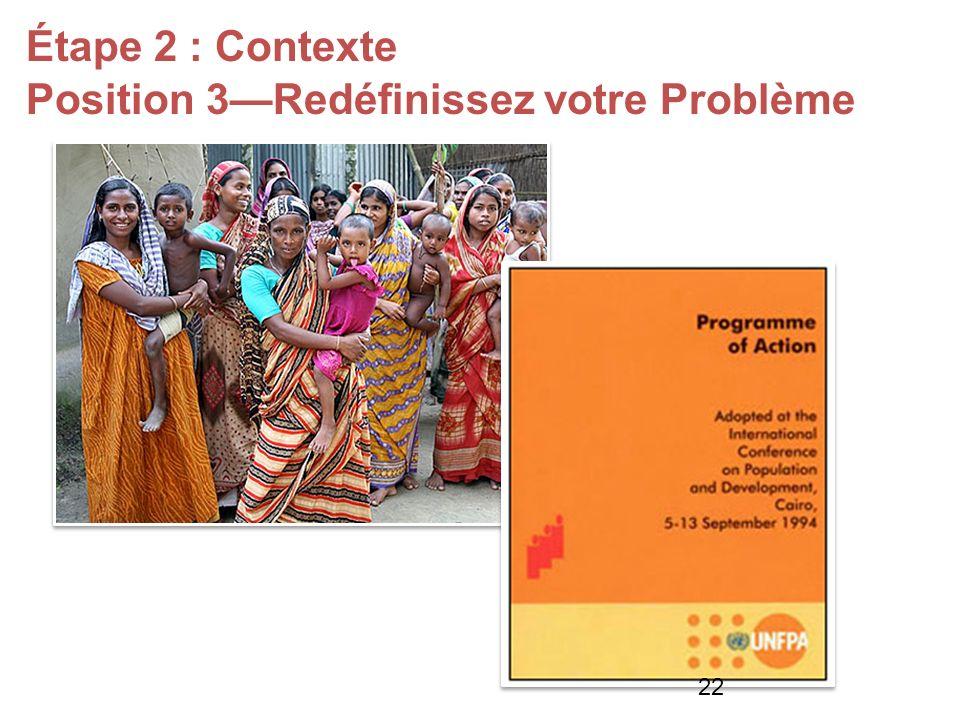 Étape 2 : Contexte Position 3Redéfinissez votre Problème 22