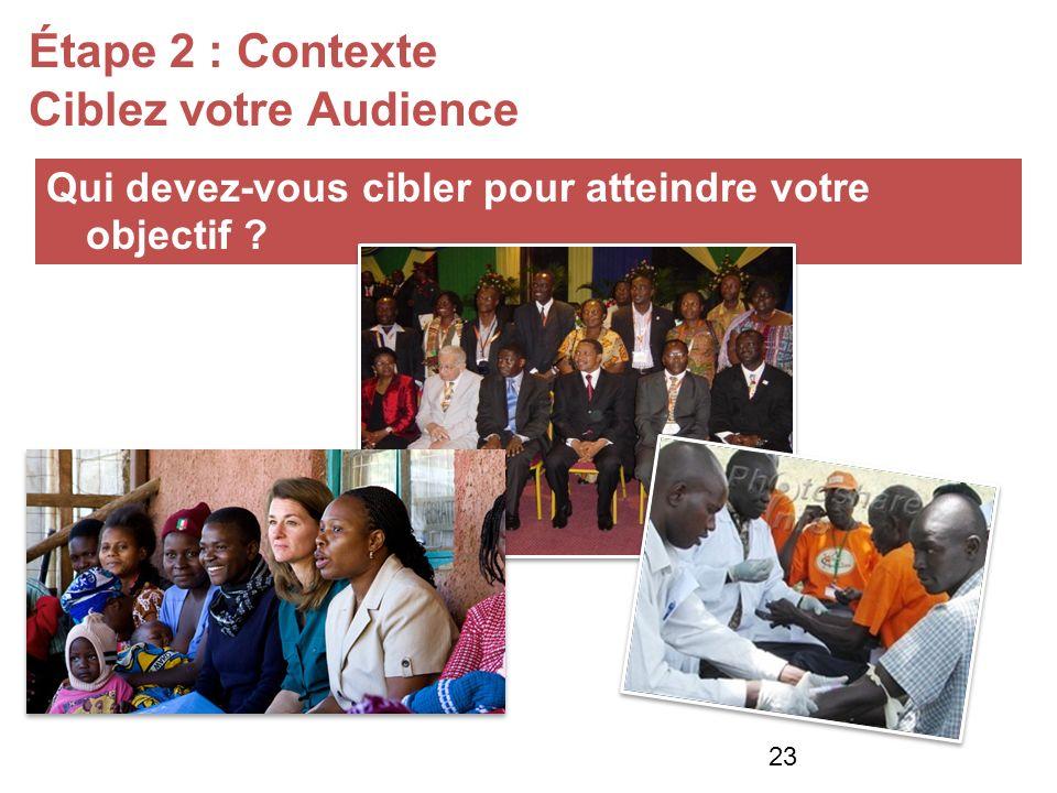 Étape 2 : Contexte Ciblez votre Audience Qui devez-vous cibler pour atteindre votre objectif 23