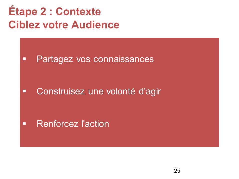 Étape 2 : Contexte Ciblez votre Audience Partagez vos connaissances Construisez une volonté d agir Renforcez l action 25