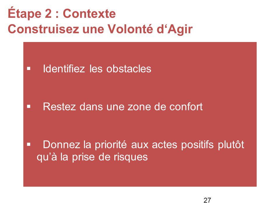 Étape 2 : Contexte Construisez une Volonté dAgir Identifiez les obstacles Restez dans une zone de confort Donnez la priorité aux actes positifs plutôt quà la prise de risques 27