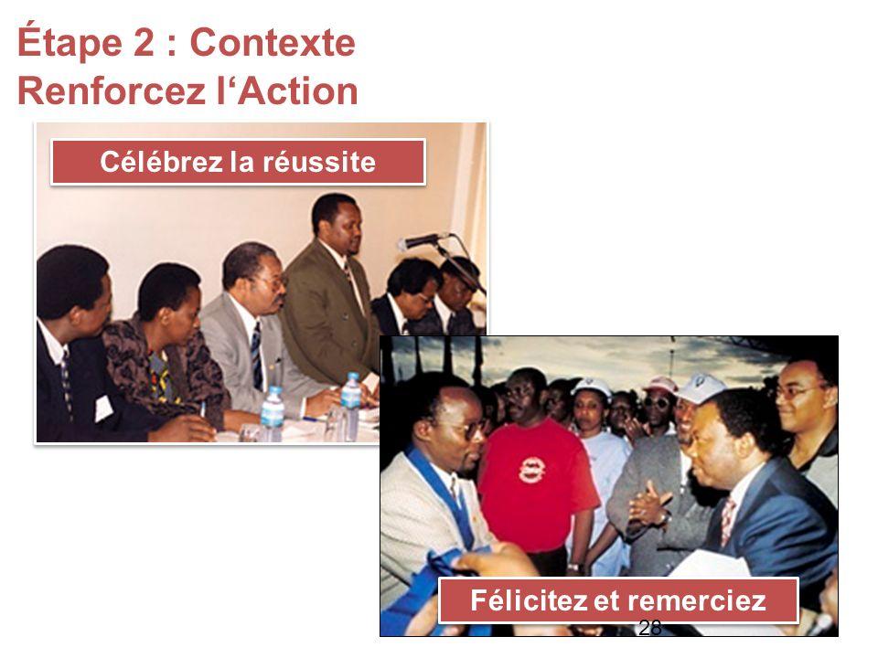Étape 2 : Contexte Renforcez lAction Célébrez la réussite Félicitez et remerciez 28