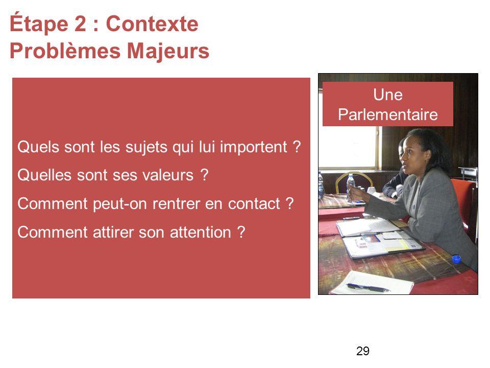 Étape 2 : Contexte Problèmes Majeurs Quels sont les sujets qui lui importent .
