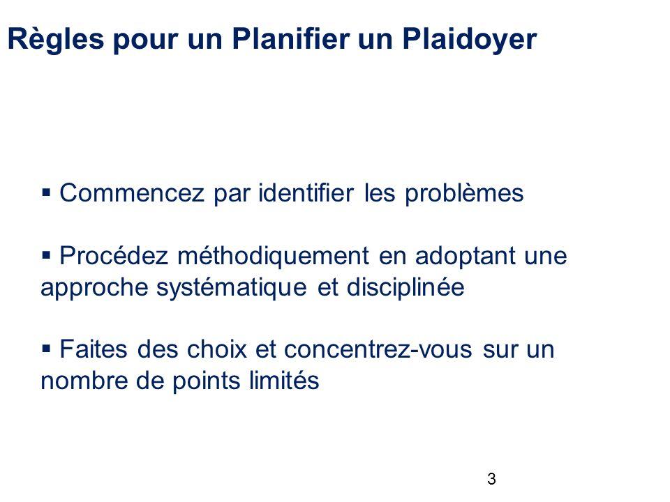 Règles pour un Planifier un Plaidoyer Commencez par identifier les problèmes Procédez méthodiquement en adoptant une approche systématique et disciplinée Faites des choix et concentrez-vous sur un nombre de points limités 3
