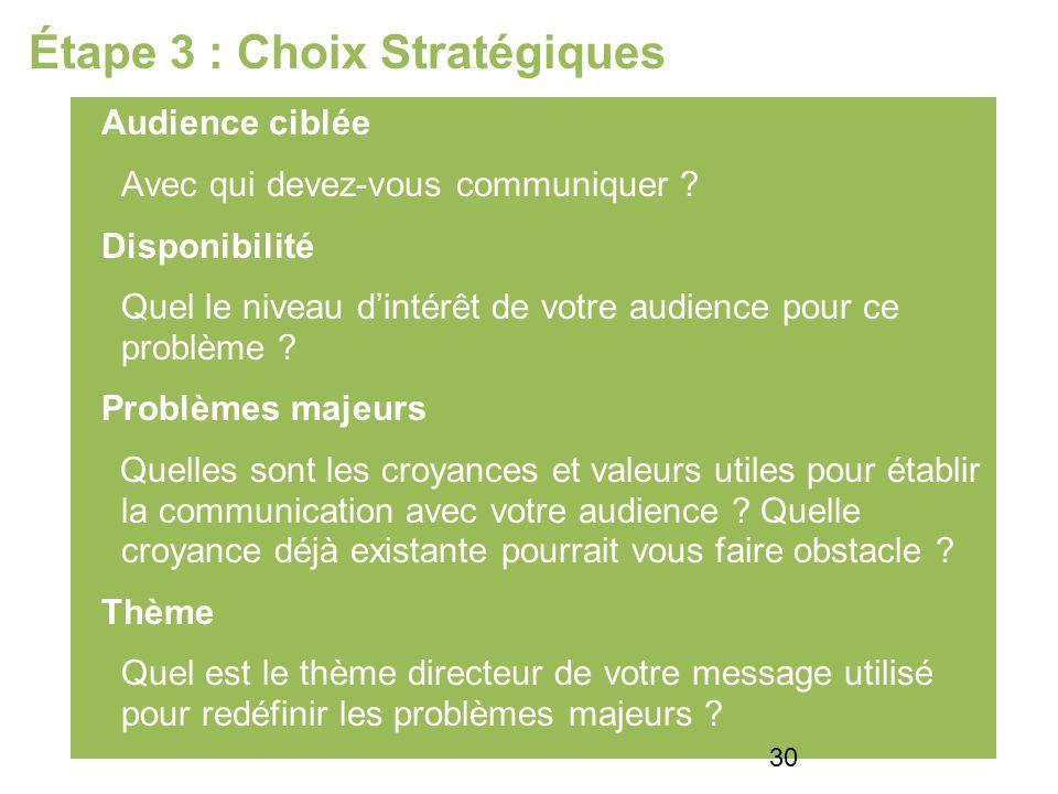 Étape 3 : Choix Stratégiques Audience ciblée Avec qui devez-vous communiquer .