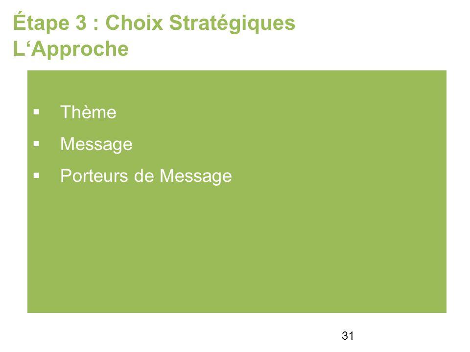 Étape 3 : Choix Stratégiques LApproche Thème Message Porteurs de Message 31