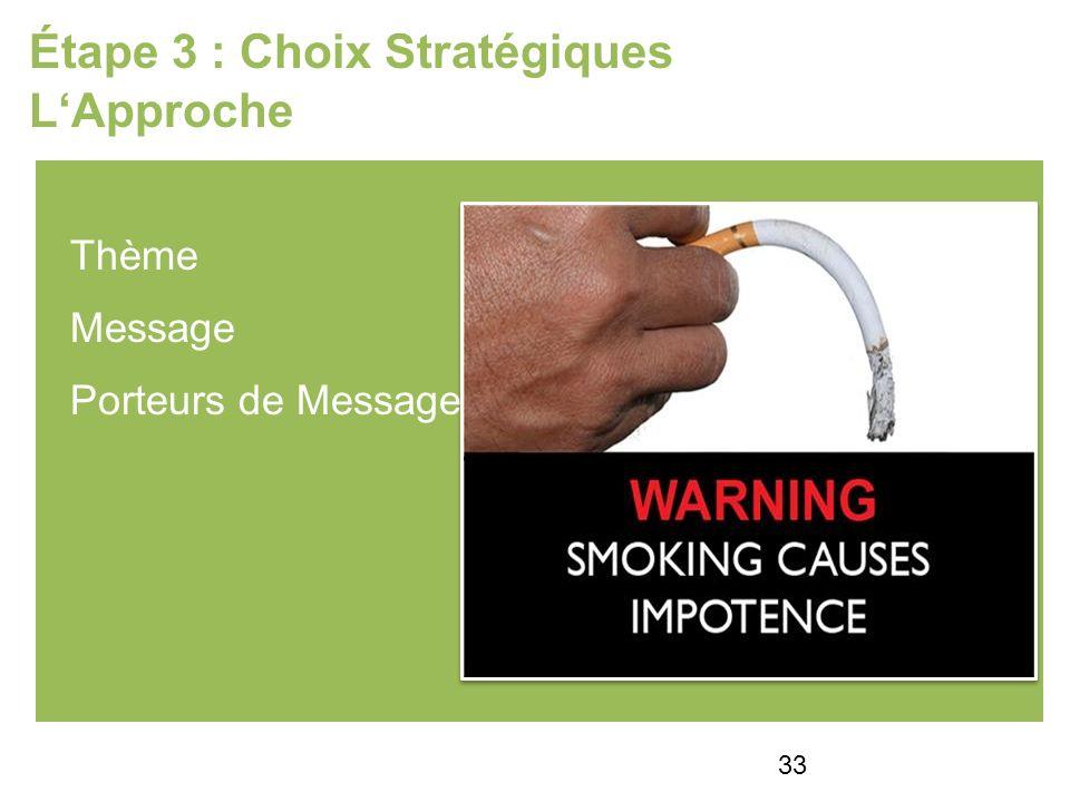 Étape 3 : Choix Stratégiques LApproche Thème Message Porteurs de Message 33