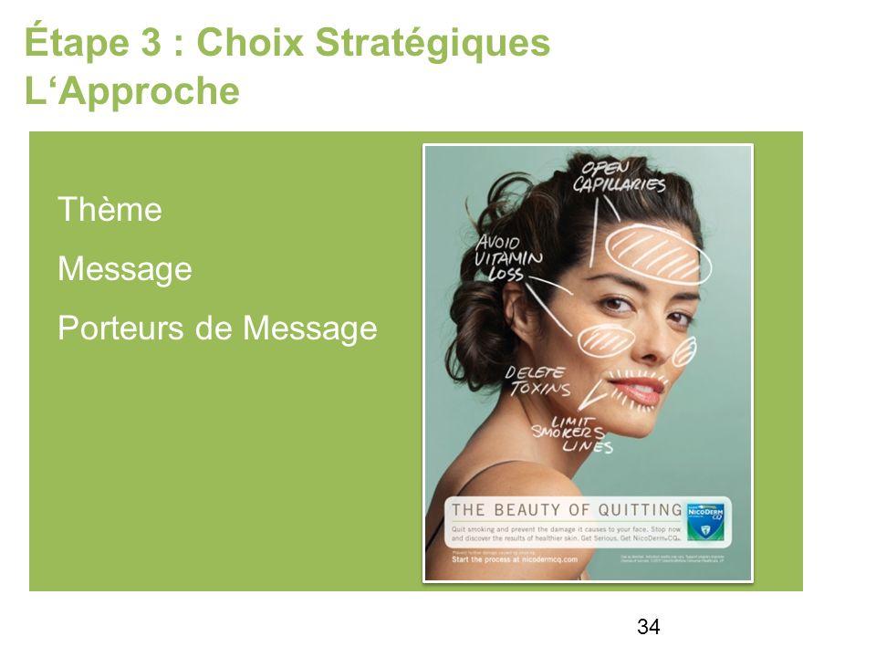 Étape 3 : Choix Stratégiques LApproche Thème Message Porteurs de Message 34